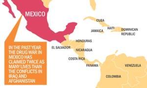 Mexico_Example
